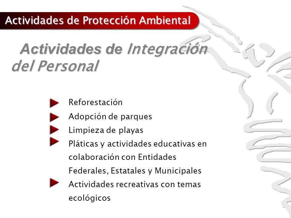 Actividades de Integración Actividades de Integración del Personal Reforestación Adopción de parques Limpieza de playas Pláticas y actividades educati