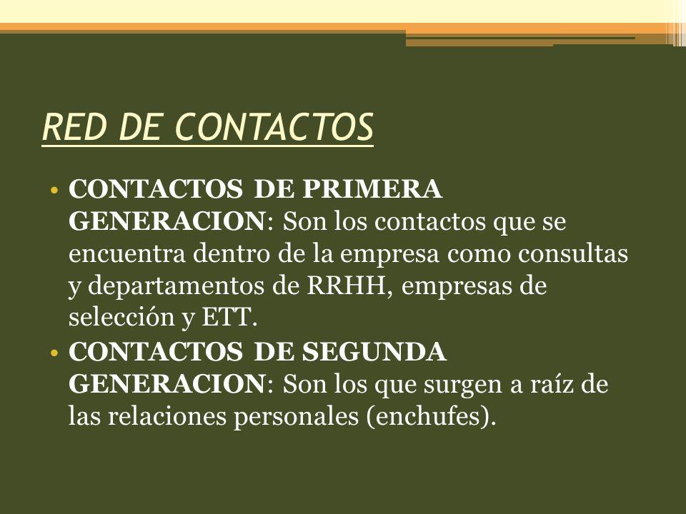RED DE CONTACTOS CONTACTOS DE PRIMERA GENERACION: Son los contactos que se encuentra dentro de la empresa como consultas y departamentos de RRHH, empresas de selección y ETT.