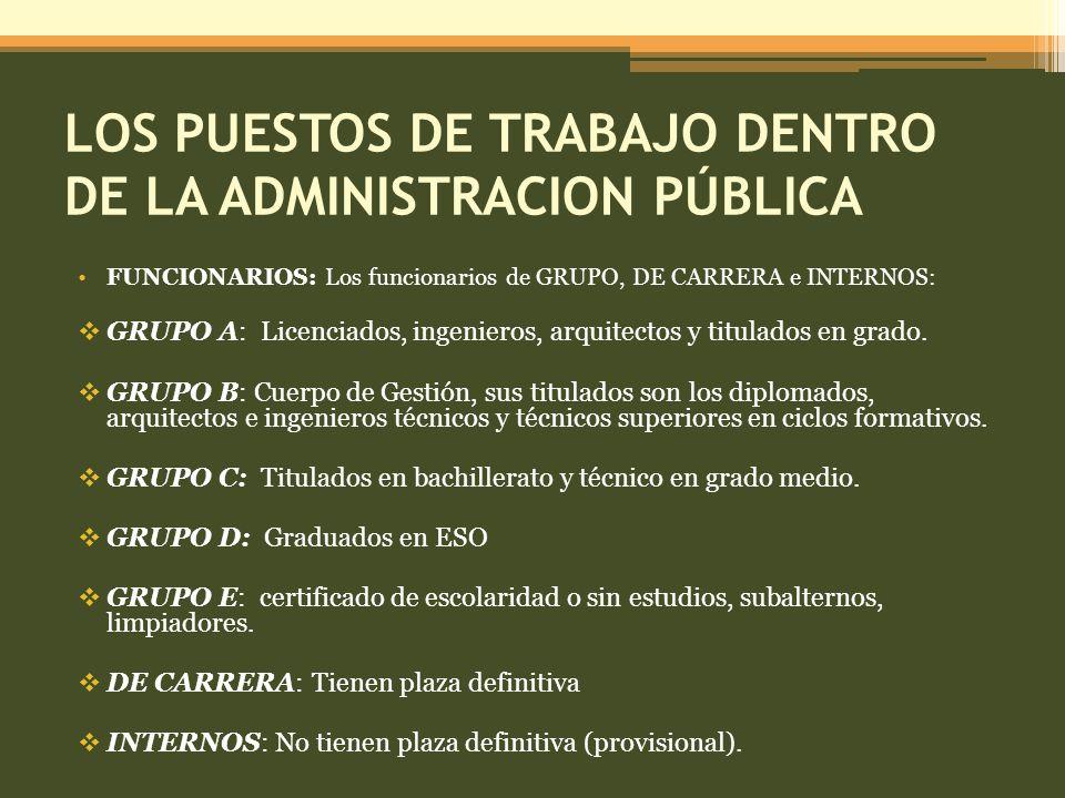 LOS PUESTOS DE TRABAJO DENTRO DE LA ADMINISTRACION PÚBLICA FUNCIONARIOS: Los funcionarios de GRUPO, DE CARRERA e INTERNOS: GRUPO A: Licenciados, ingen