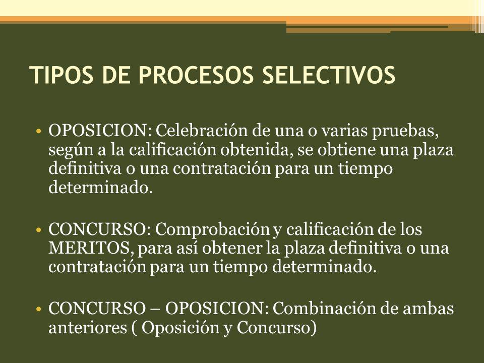 TIPOS DE PROCESOS SELECTIVOS OPOSICION: Celebración de una o varias pruebas, según a la calificación obtenida, se obtiene una plaza definitiva o una contratación para un tiempo determinado.