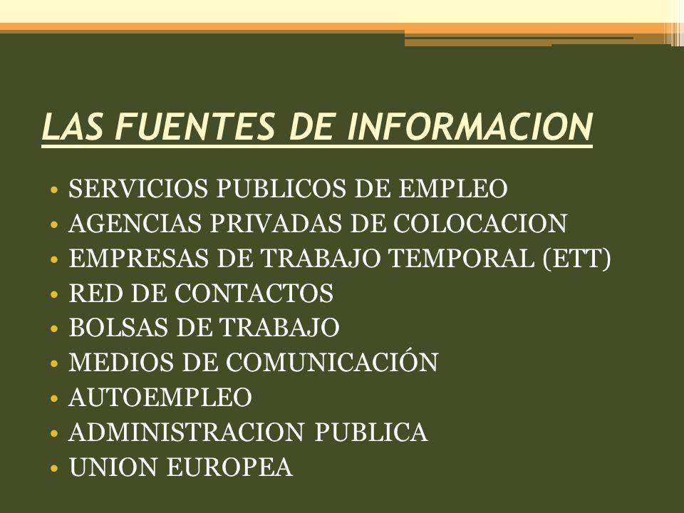 LAS FUENTES DE INFORMACION SERVICIOS PUBLICOS DE EMPLEO AGENCIAS PRIVADAS DE COLOCACION EMPRESAS DE TRABAJO TEMPORAL (ETT) RED DE CONTACTOS BOLSAS DE TRABAJO MEDIOS DE COMUNICACIÓN AUTOEMPLEO ADMINISTRACION PUBLICA UNION EUROPEA