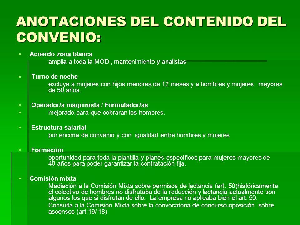 ANOTACIONES DEL CONTENIDO DEL CONVENIO: Acuerdo zona blanca amplia a toda la MOD, mantenimiento y analistas.