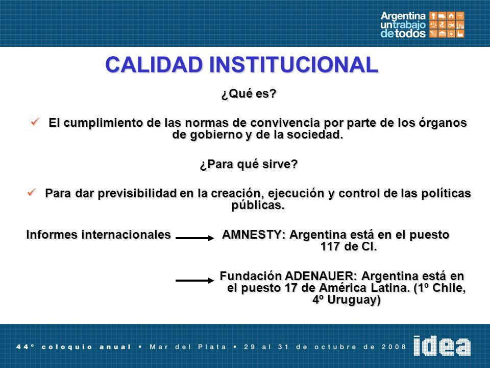 CALIDAD INSTITUCIONAL ¿Qué es.