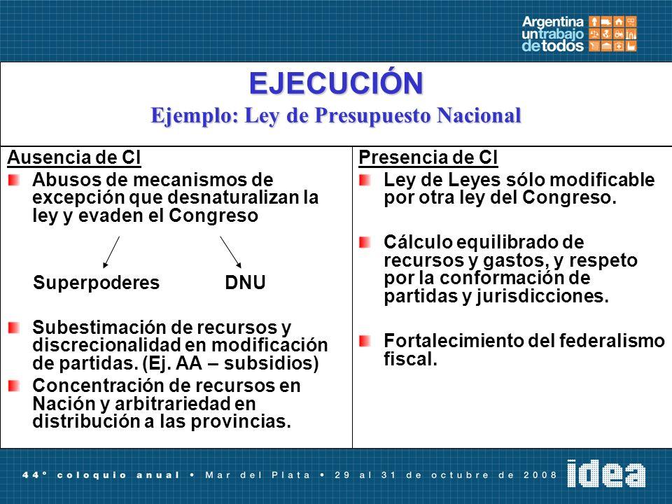 CONTROL Ausencia de CI Copamiento e intervención en los organismos de control.