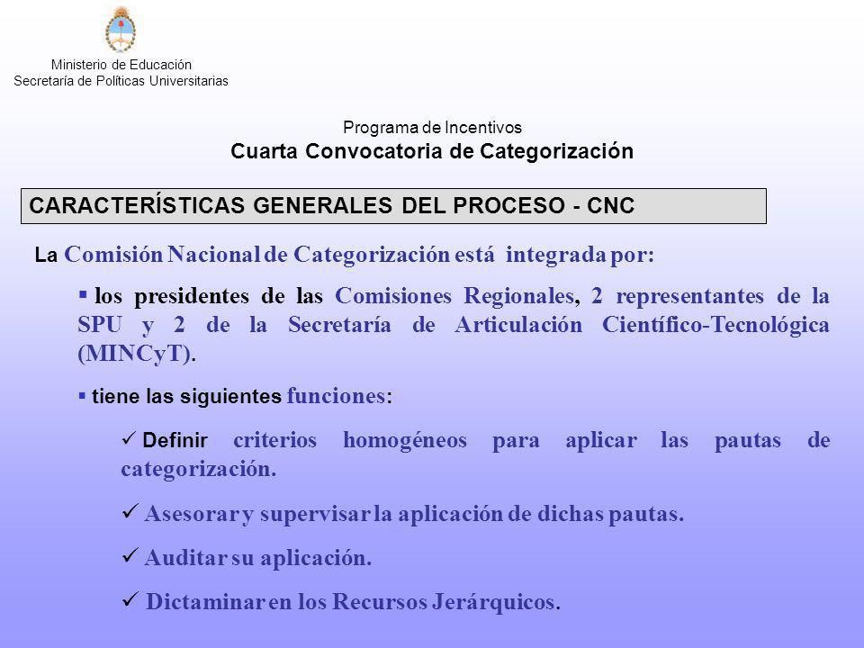 Ministerio de Educación Secretaría de Políticas Universitarias La Comisión Nacional de Categorización está integrada por: los presidentes de las Comis