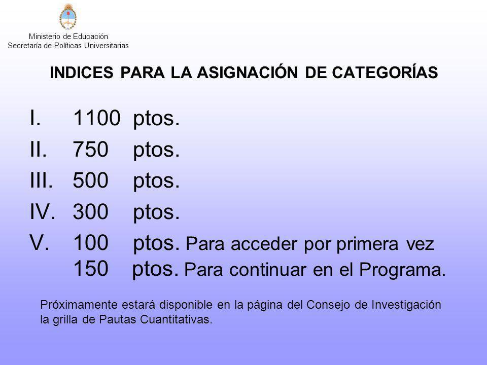 Ministerio de Educación Secretaría de Políticas Universitarias INDICES PARA LA ASIGNACIÓN DE CATEGORÍAS I.1100 ptos. II.750 ptos. III.500 ptos. IV.300