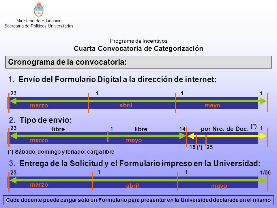 Ministerio de Educación Secretaría de Políticas Universitarias Programa de Incentivos Cuarta Convocatoria de Categorización Cronograma de la convocato