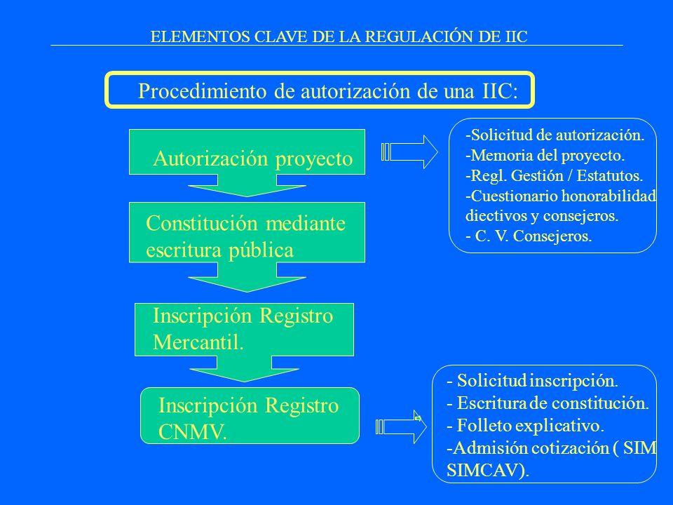 ELEMENTOS CLAVE DE LA REGULACIÓN DE IIC Procedimiento de autorización de una IIC: Autorización proyecto Constitución mediante escritura pública Inscri