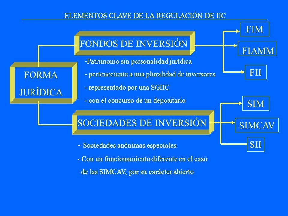ELEMENTOS CLAVE DE LA REGULACIÓN DE IIC FONDOS DE INVERSIÓN SOCIEDADES DE INVERSIÓN FORMA JURÍDICA -Patrimonio sin personalidad jurídica - pertenecien