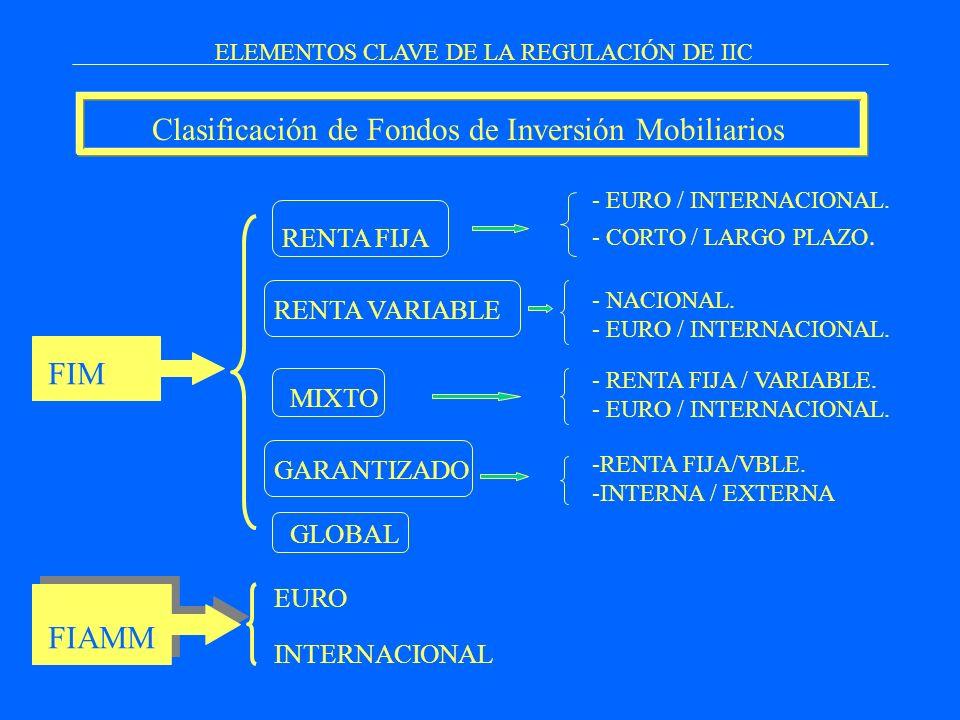 ELEMENTOS CLAVE DE LA REGULACIÓN DE IIC Clasificación de Fondos de Inversión Mobiliarios FIAMM RENTA FIJA RENTA VARIABLE GARANTIZADO GLOBAL MIXTO EURO