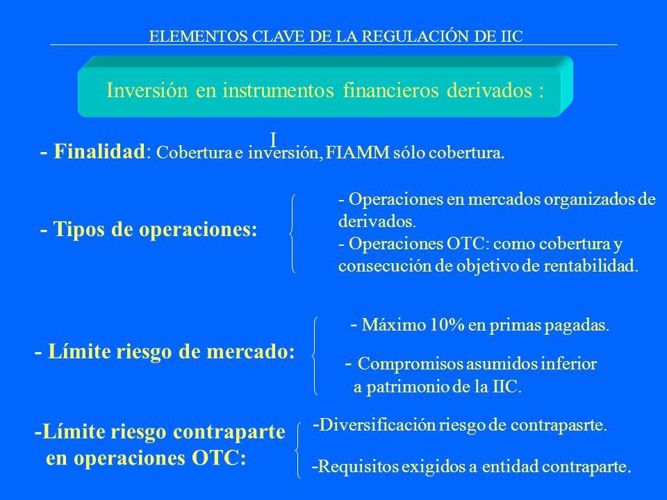 ELEMENTOS CLAVE DE LA REGULACIÓN DE IIC Inversión en instrumentos financieros derivados : I - Finalidad: Cobertura e inversión, FIAMM sólo cobertura.