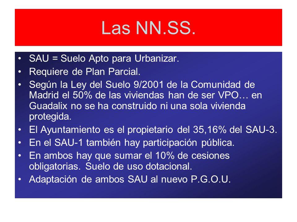 Las NN.SS. SAU = Suelo Apto para Urbanizar. Requiere de Plan Parcial. Según la Ley del Suelo 9/2001 de la Comunidad de Madrid el 50% de las viviendas