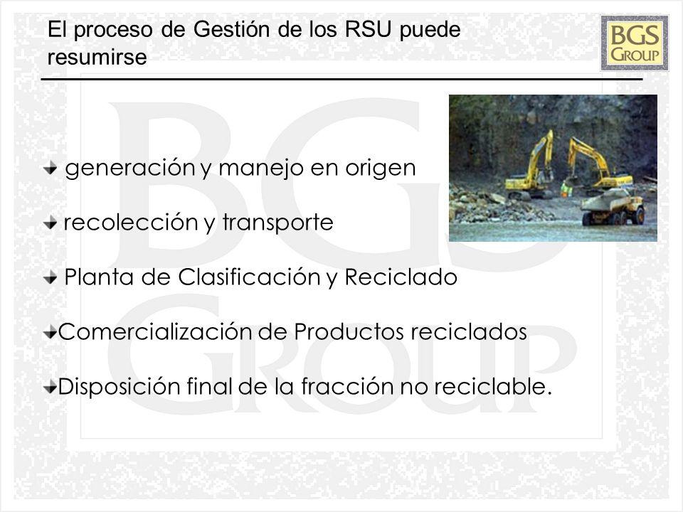 10 El proceso de Gestión de los RSU puede resumirse generación y manejo en origen recolección y transporte Planta de Clasificación y Reciclado Comerci