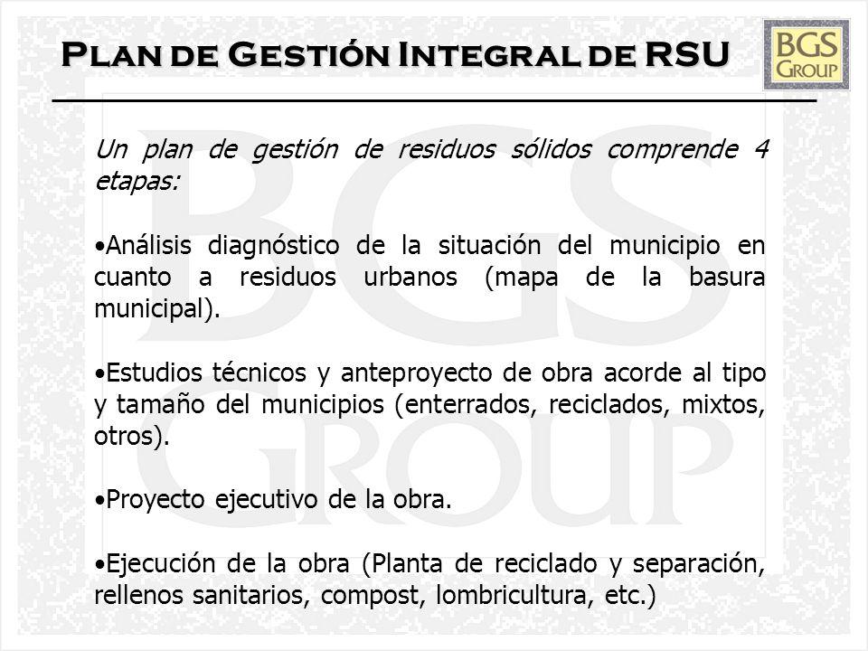 11 Plan de Gestión Integral de RSU Un plan de gestión de residuos sólidos comprende 4 etapas: Análisis diagnóstico de la situación del municipio en cu