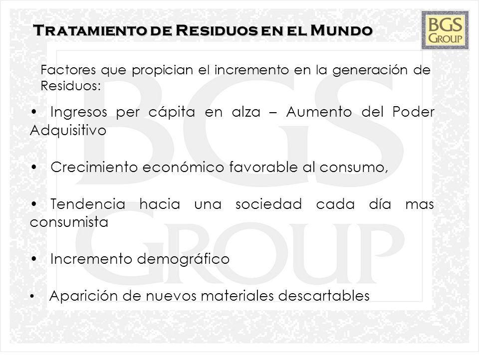 13 Tratamiento de Residuos en el Mundo Ingresos per cápita en alza – Aumento del Poder Adquisitivo Crecimiento económico favorable al consumo, Tendenc