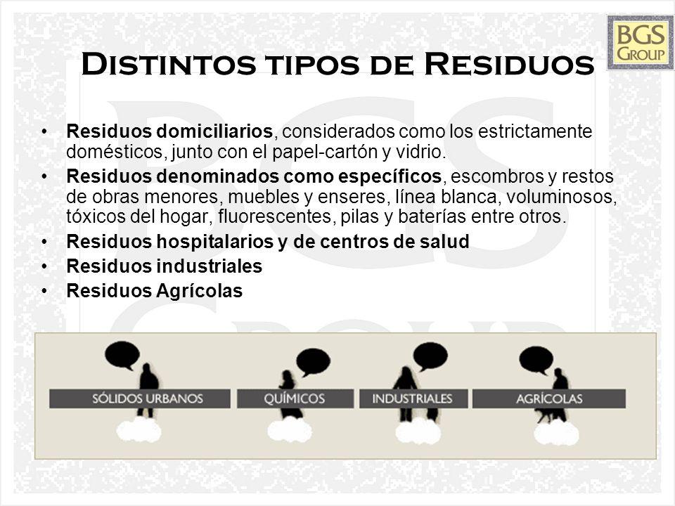3 Distintos tipos de Residuos Residuos domiciliarios, considerados como los estrictamente domésticos, junto con el papel-cartón y vidrio. Residuos den