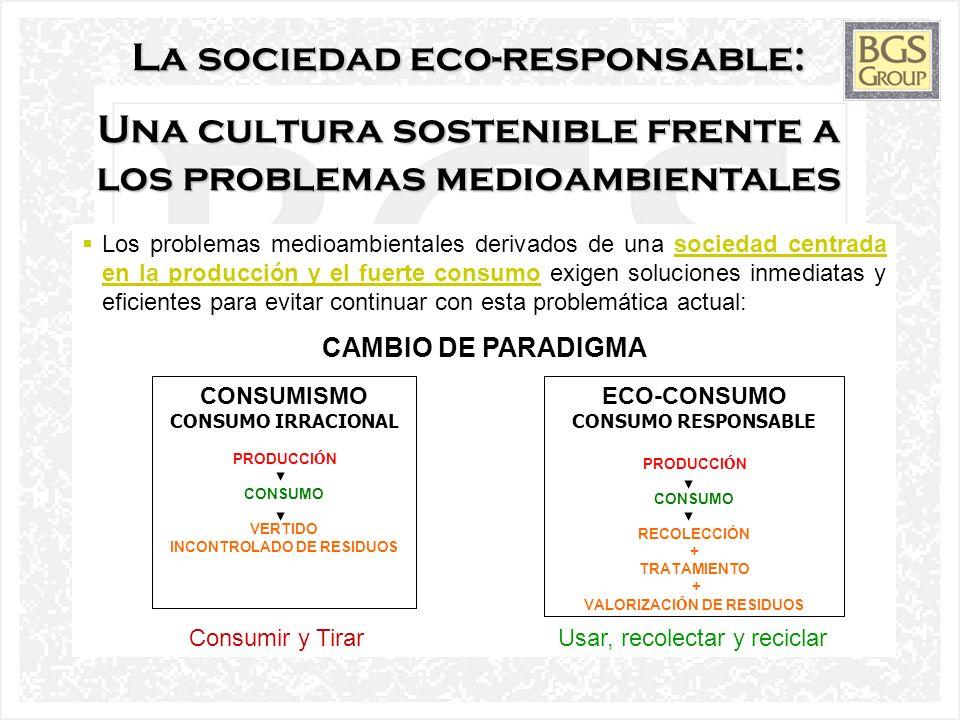 4 La sociedad eco-responsable: Una cultura sostenible frente a los problemas medioambientales Los problemas medioambientales derivados de una sociedad