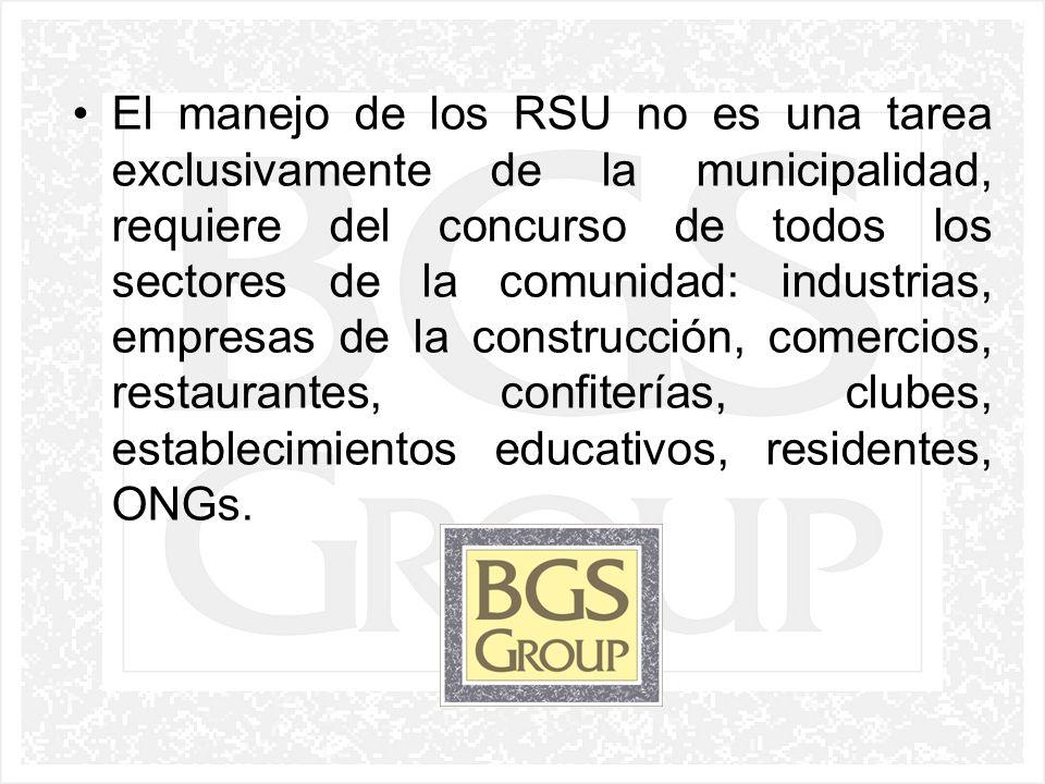 5 El manejo de los RSU no es una tarea exclusivamente de la municipalidad, requiere del concurso de todos los sectores de la comunidad: industrias, em