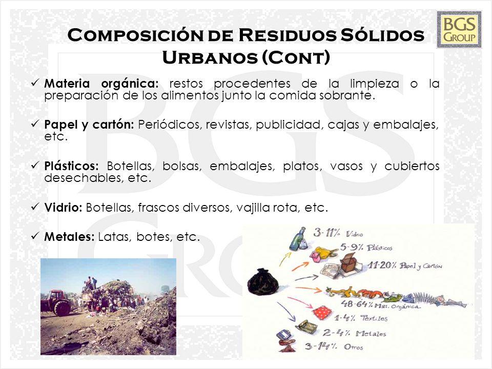9 Composición de Residuos Sólidos Urbanos (Cont) Materia orgánica: restos procedentes de la limpieza o la preparación de los alimentos junto la comida