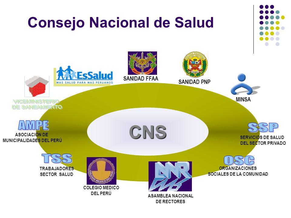 Consejo Nacional de Salud Preside el CNS el Ministro de Salud Martes, 28 de junio de 2005 Martes, 28 de junio de 2005 CNS MINSA SANIDAD FFAA SANIDAD P
