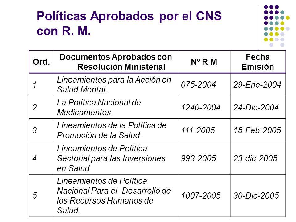 Políticas Aprobados por el CNS con R. M. Ord. Documentos Aprobados con Resolución Ministerial Nº R M Fecha Emisión 1 Lineamientos para la Acción en Sa