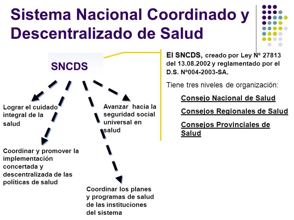 Sistema Nacional Coordinado y Descentralizado de Salud El SNCDS, El SNCDS, creado por Ley Nº 27813 del 13.08.2002 y reglamentado por el D.S. Nº004-200