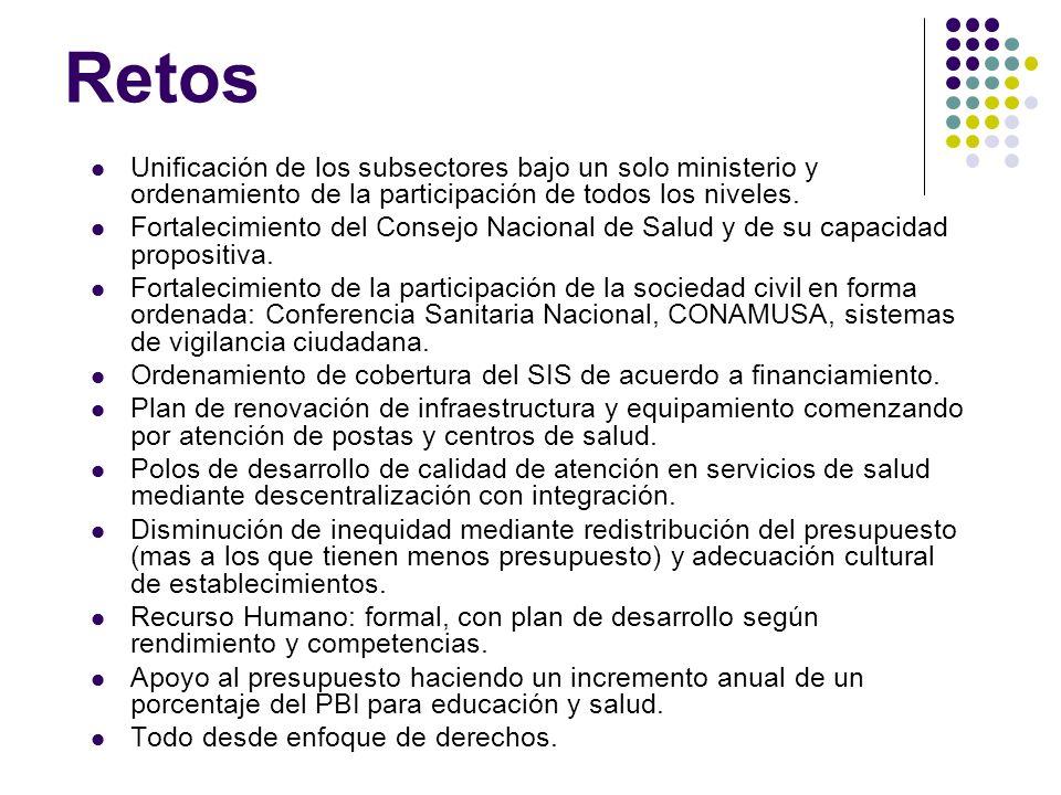 Retos Unificación de los subsectores bajo un solo ministerio y ordenamiento de la participación de todos los niveles. Fortalecimiento del Consejo Naci