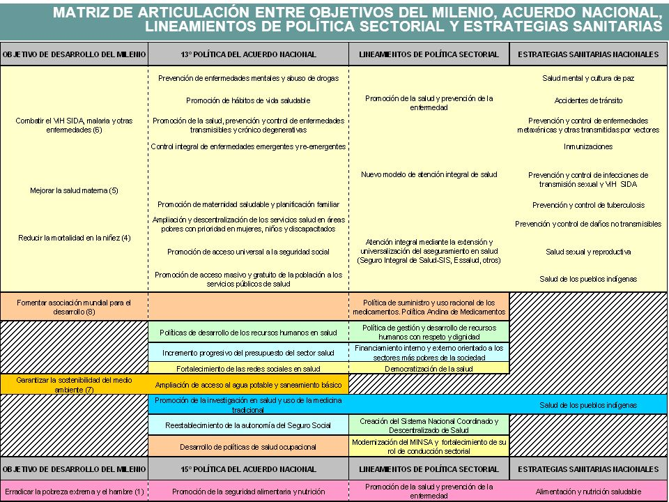 Agenda Pendiente Institucional 9