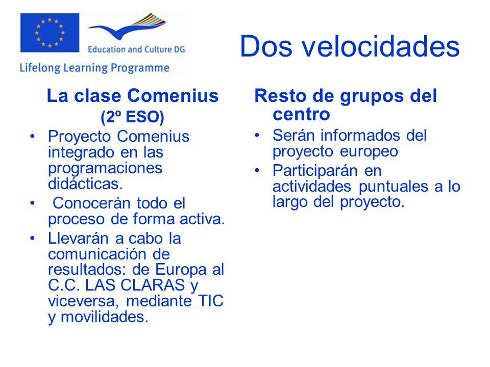 Dos velocidades La clase Comenius (2º ESO) Proyecto Comenius integrado en las programaciones didácticas. Conocerán todo el proceso de forma activa. Ll