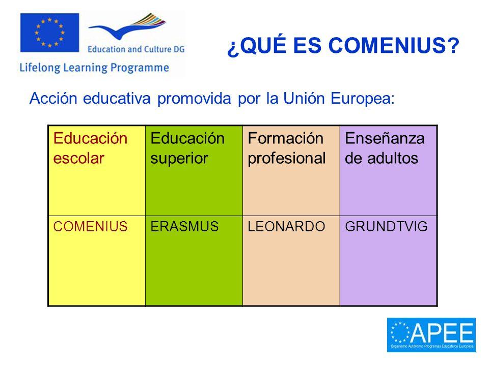 ¿QUÉ ES COMENIUS? Acción educativa promovida por la Unión Europea: Educación escolar Educación superior Formación profesional Enseñanza de adultos COM