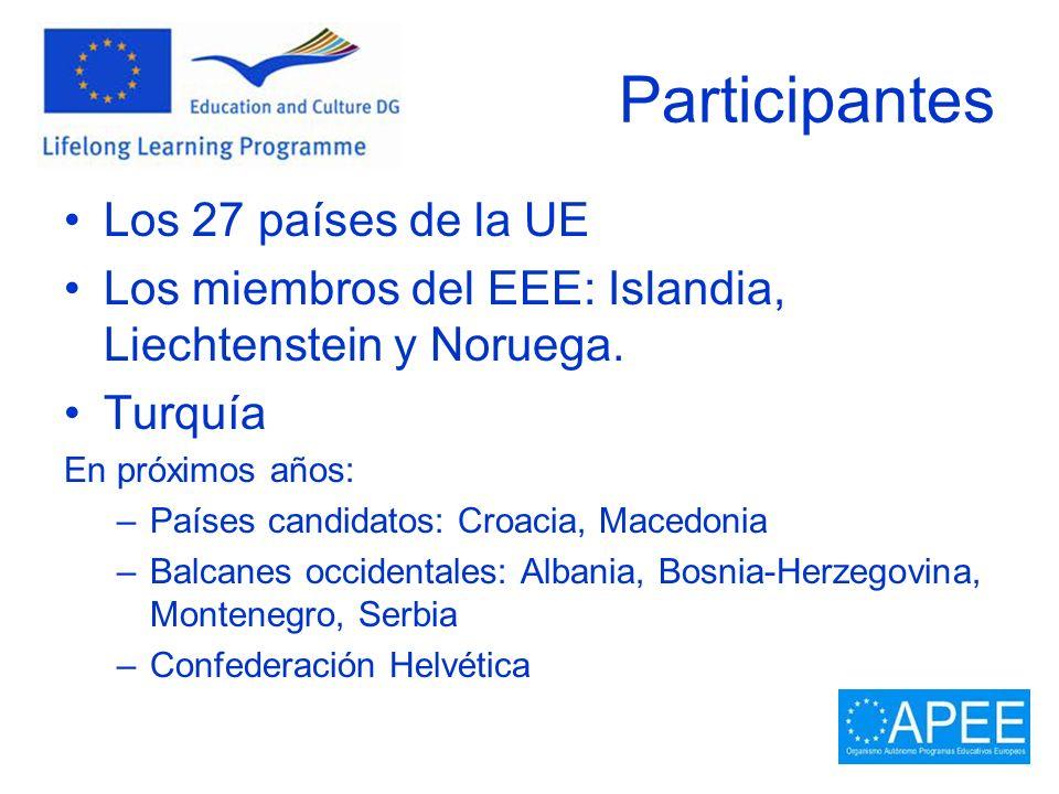 Participantes Los 27 países de la UE Los miembros del EEE: Islandia, Liechtenstein y Noruega. Turquía En próximos años: –Países candidatos: Croacia, M