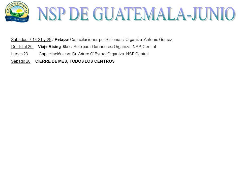 Sábados 7,14,21 y 28 / Petapa/ Capacitaciones por Sistemas / Organiza: Antonio Gomez Del 16 al 20 Viaje Rising-Star / Solo para Ganadores/ Organiza: NSP, Central Lunes 23 Capacitación con Dr.