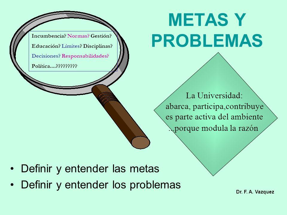 METAS Y PROBLEMAS Definir y entender las metas Definir y entender los problemas Incumbencia.