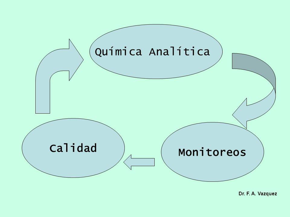 Química Analítica Calidad Monitoreos Dr. F. A. Vazquez