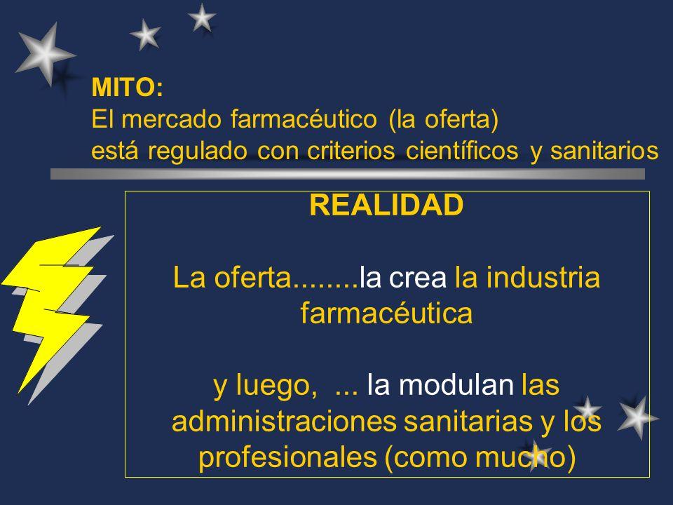 MITO: El mercado farmacéutico (la oferta) está regulado con criterios científicos y sanitarios REALIDAD La oferta........la crea la industria farmacéutica y luego,...