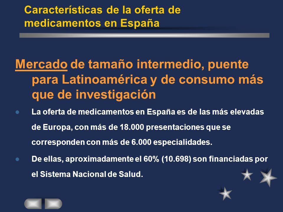Características de la oferta de medicamentos en España Mercado de tamaño intermedio, puente para Latinoamérica y de consumo más que de investigación La oferta de medicamentos en España es de las más elevadas de Europa, con más de 18.000 presentaciones que se corresponden con más de 6.000 especialidades.