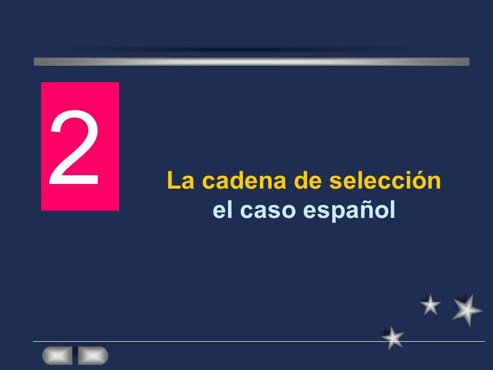 La cadena de selección el caso español 2
