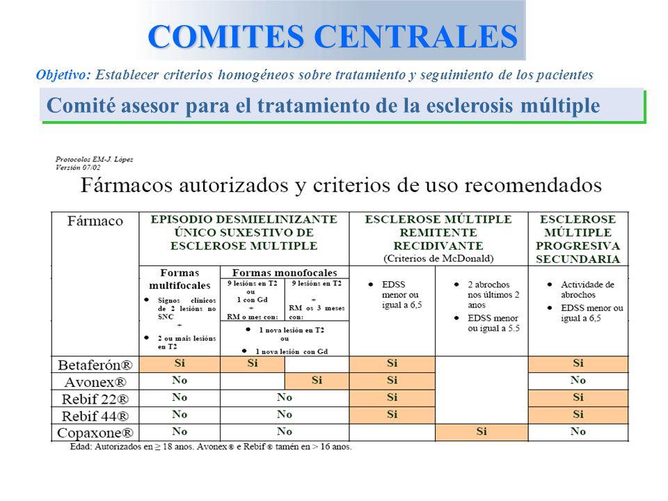 COMITES CENTRALES Comité asesor para el tratamiento de la esclerosis múltiple Objetivo: Establecer criterios homogéneos sobre tratamiento y seguimiento de los pacientes