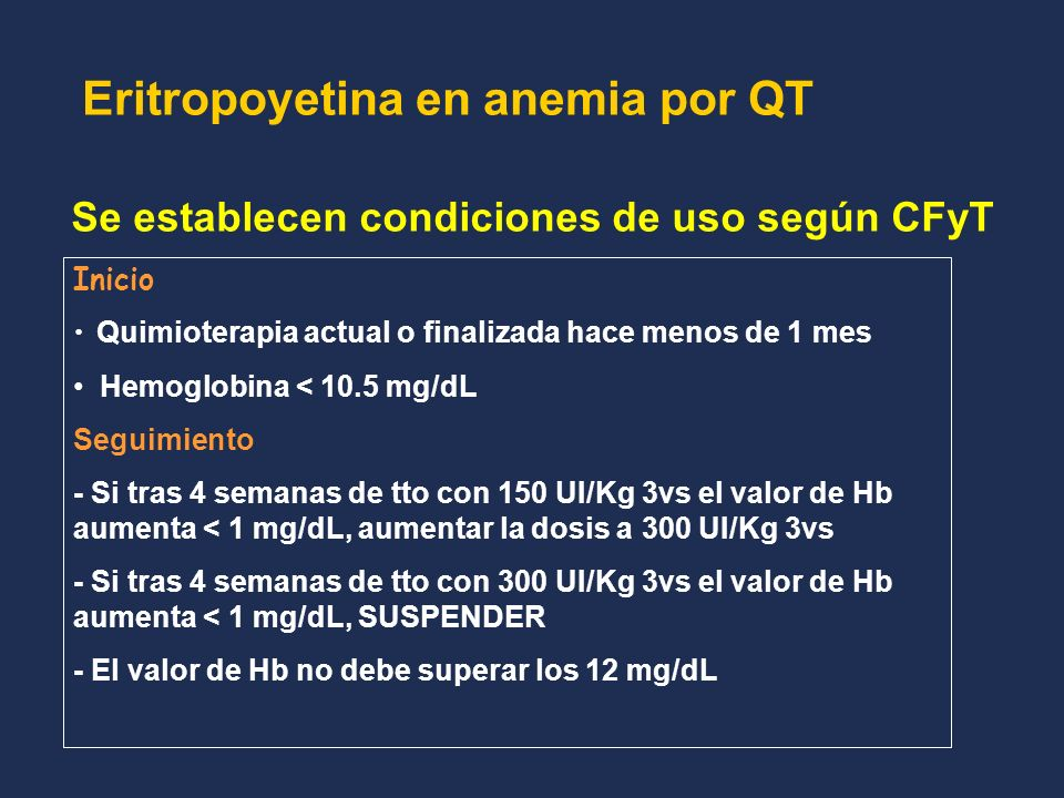 Inicio Quimioterapia actual o finalizada hace menos de 1 mes Hemoglobina < 10.5 mg/dL Seguimiento - Si tras 4 semanas de tto con 150 UI/Kg 3vs el valor de Hb aumenta < 1 mg/dL, aumentar la dosis a 300 UI/Kg 3vs - Si tras 4 semanas de tto con 300 UI/Kg 3vs el valor de Hb aumenta < 1 mg/dL, SUSPENDER - El valor de Hb no debe superar los 12 mg/dL Eritropoyetina en anemia por QT Se establecen condiciones de uso según CFyT