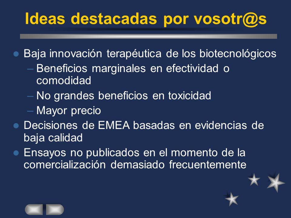 Ideas destacadas por vosotr@s Baja innovación terapéutica de los biotecnológicos –Beneficios marginales en efectividad o comodidad –No grandes beneficios en toxicidad –Mayor precio Decisiones de EMEA basadas en evidencias de baja calidad Ensayos no publicados en el momento de la comercialización demasiado frecuentemente