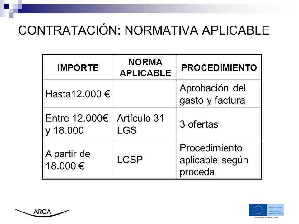 IMPORTE NORMA APLICABLE PROCEDIMIENTO Hasta12.000 Aprobación del gasto y factura Entre 12.000 y 18.000 Artículo 31 LGS 3 ofertas A partir de 18.000 LC