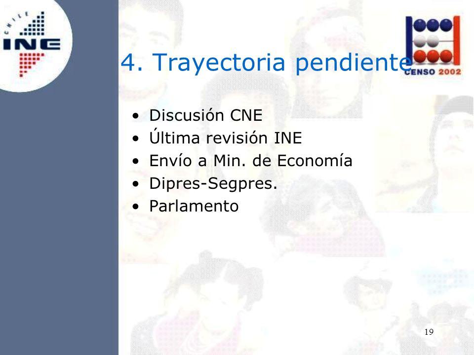 19 4. Trayectoria pendiente Discusión CNE Última revisión INE Envío a Min.