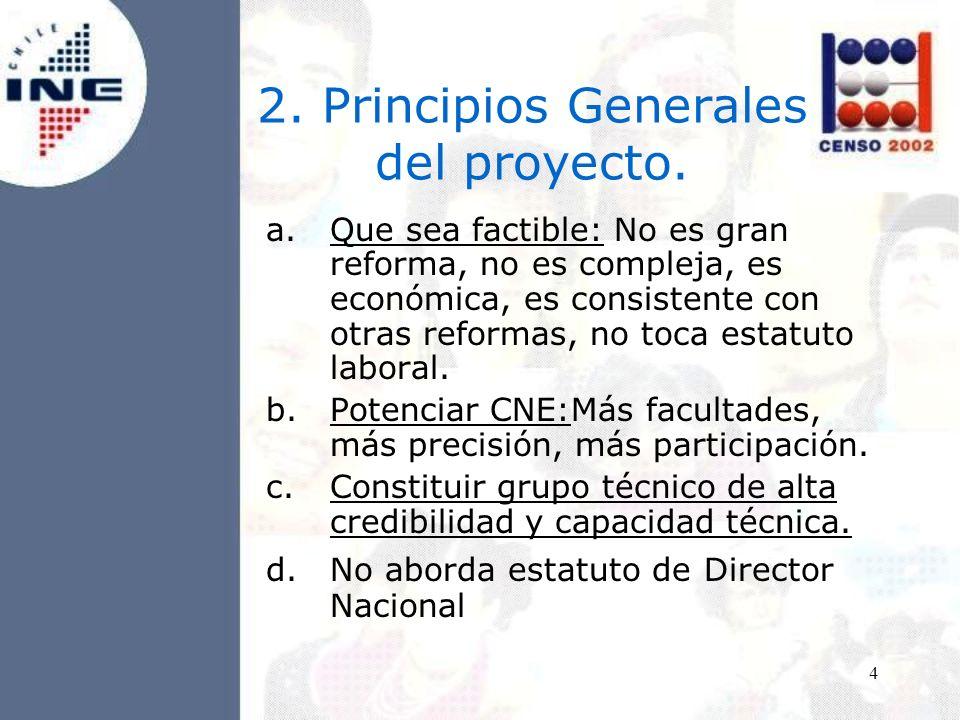 4 2. Principios Generales del proyecto.