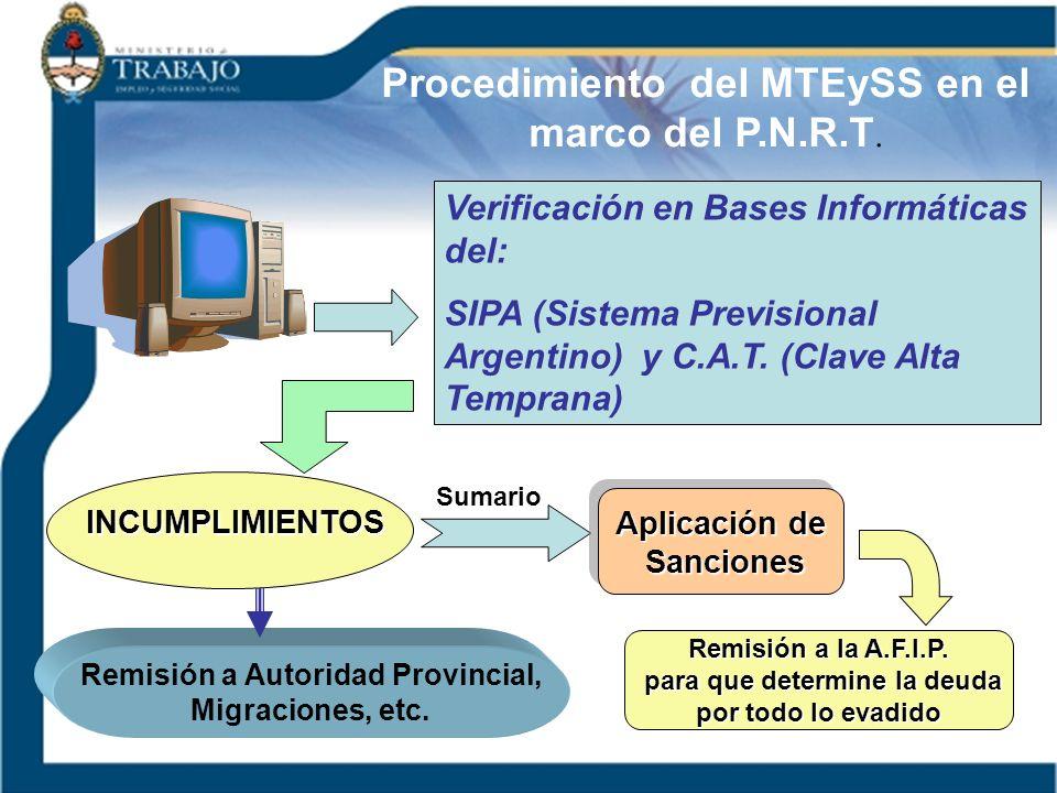 Verificación en Bases Informáticas del: SIPA (Sistema Previsional Argentino) y C.A.T. (Clave Alta Temprana) INCUMPLIMIENTOS Aplicación de Sanciones Sa