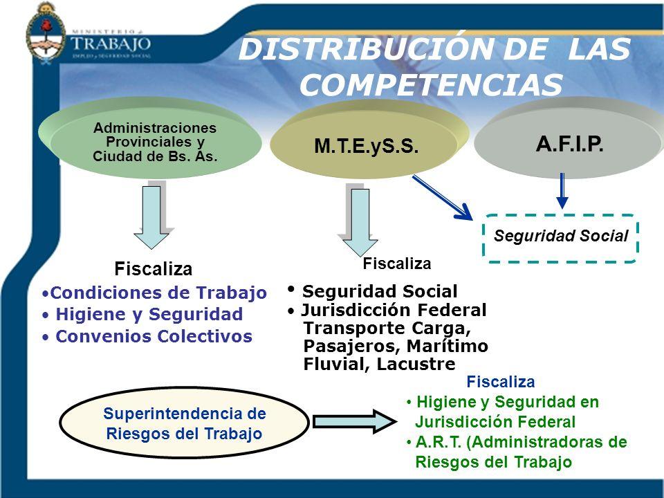 Administraciones Provinciales y Ciudad de Bs. As. M.T.E.yS.S. Fiscaliza Condiciones de Trabajo Higiene y Seguridad Convenios Colectivos Fiscaliza Segu