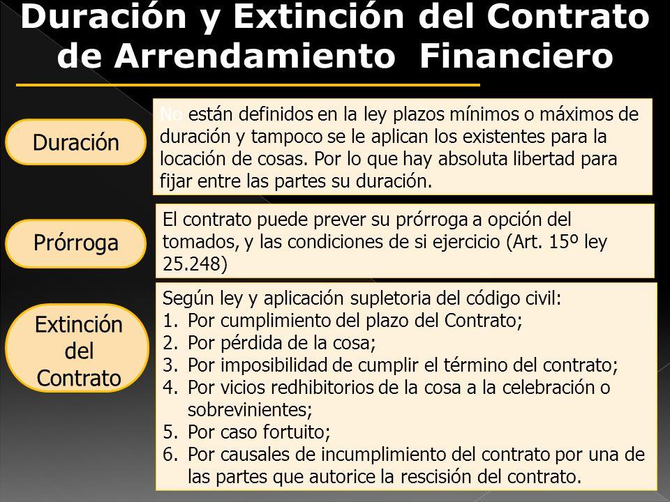 Duración y Extinción del Contrato de Arrendamiento Financiero Duración Prórroga Extinción del Contrato No están definidos en la ley plazos mínimos o m