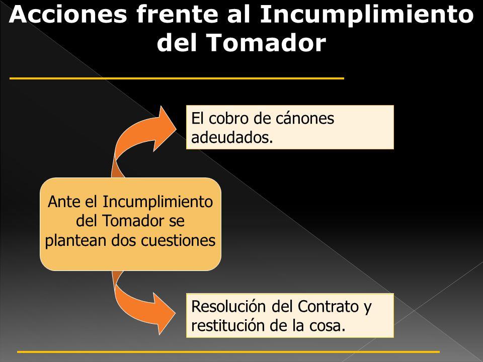 Acciones frente al Incumplimiento del Tomador Ante el Incumplimiento del Tomador se plantean dos cuestiones El cobro de cánones adeudados. Resolución