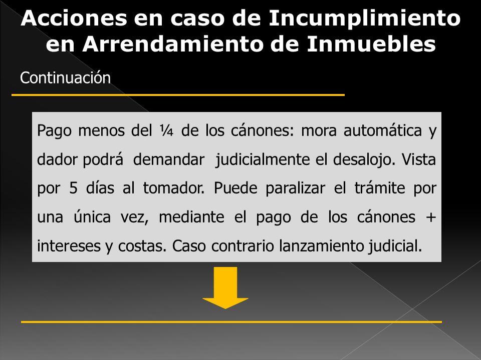 Acciones en caso de Incumplimiento en Arrendamiento de Inmuebles Pago menos del ¼ de los cánones: mora automática y dador podrá demandar judicialmente