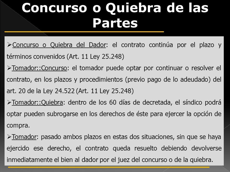 Concurso o Quiebra de las Partes Concurso o Quiebra del Dador: el contrato continúa por el plazo y términos convenidos (Art. 11 Ley 25.248) Tomador::C