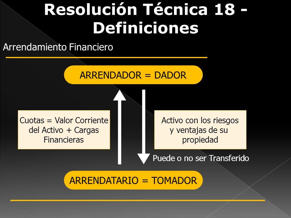 Resolución Técnica 18 - Definiciones Arrendamiento Financiero ARRENDADOR = DADOR ARRENDATARIO = TOMADOR Cuotas = Valor Corriente del Activo + Cargas F